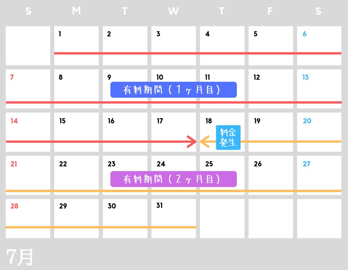 料金発生日カレンダー