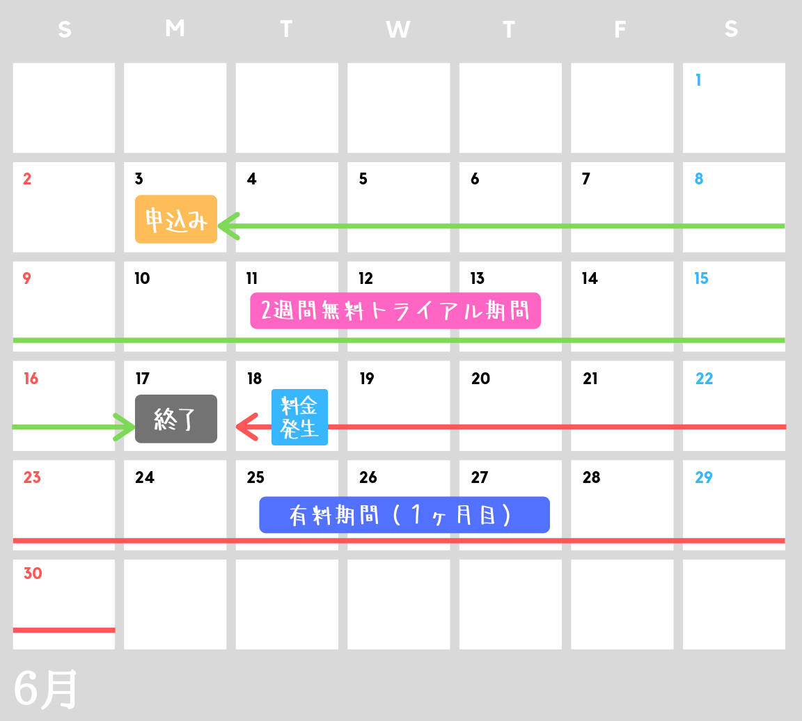 入会日カレンダー