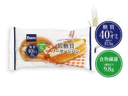 低糖質ソーセージパン