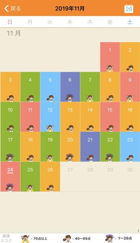 健康スコアはカレンダーで確認できる