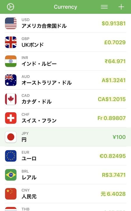 円を基軸にして100円と入力