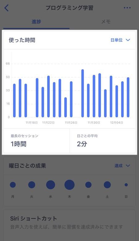毎日記録して自動でグラフ化