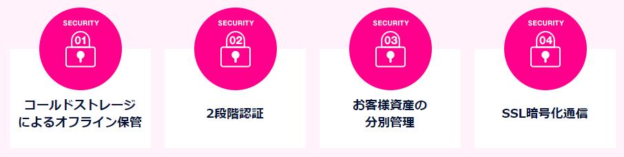 4つのセキュリティー対策