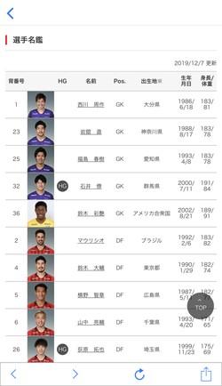 jリーグの選手名鑑